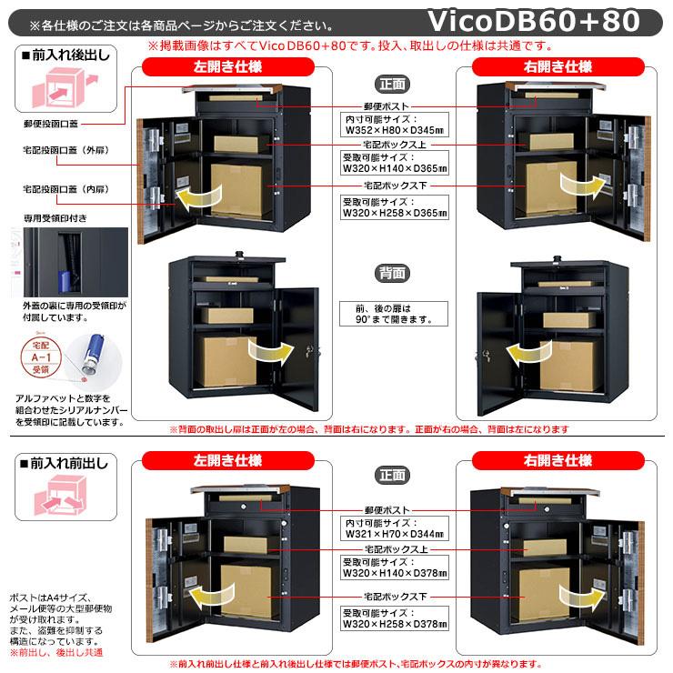 VicoDB仕様02