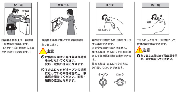 T型カムロック