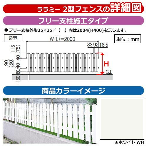 ララミー2型の詳細図