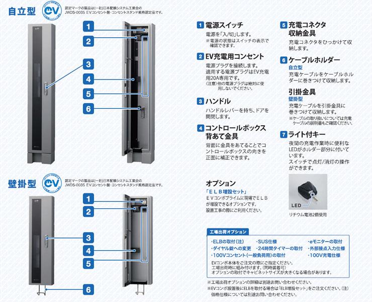 河村電器産業EVコンポプライム