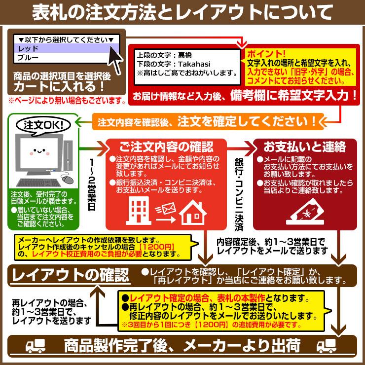 Panasonic表札注文方法