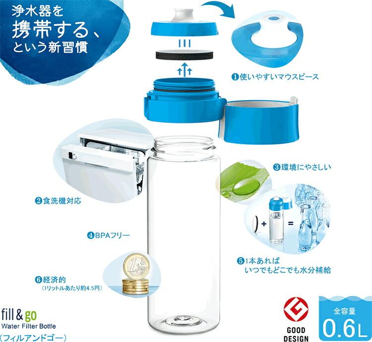 浄水器を携帯するという新習慣