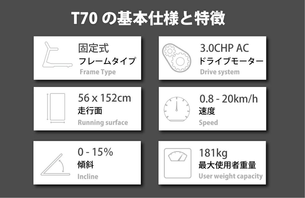 T70基本仕様