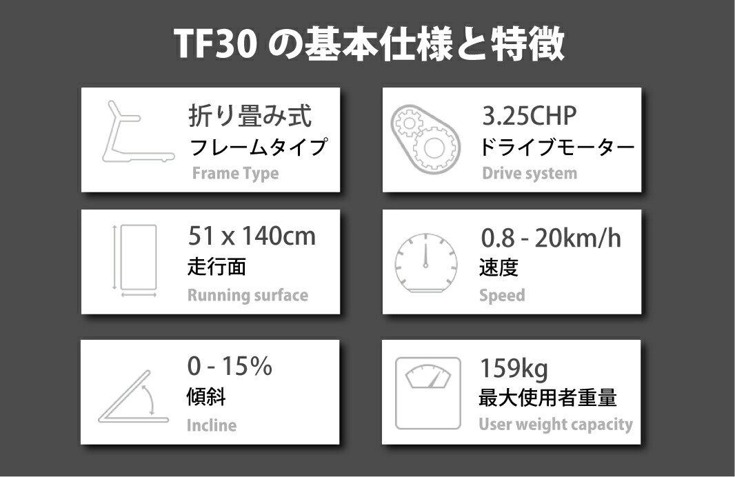 TF30基本仕様