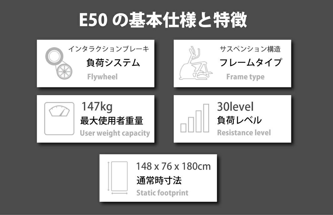 E50基本仕様