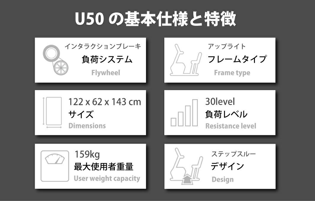 U50基本仕様