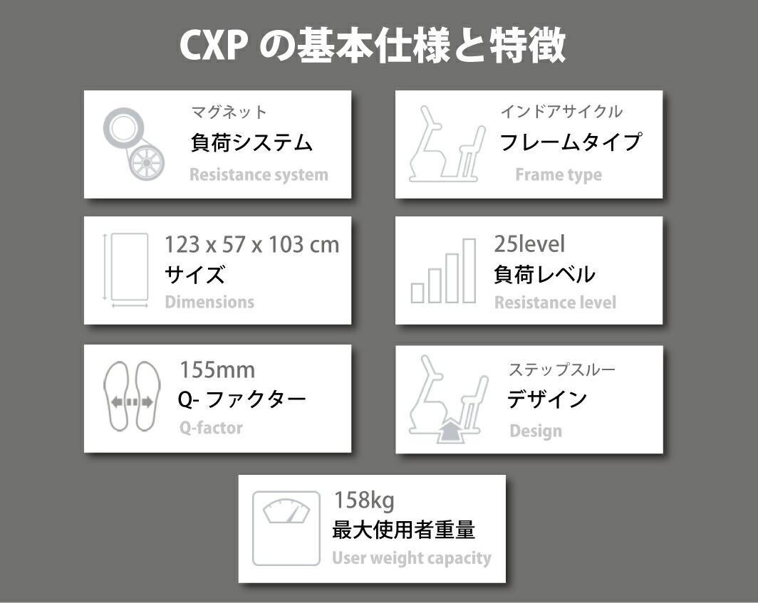 CXP基本仕様