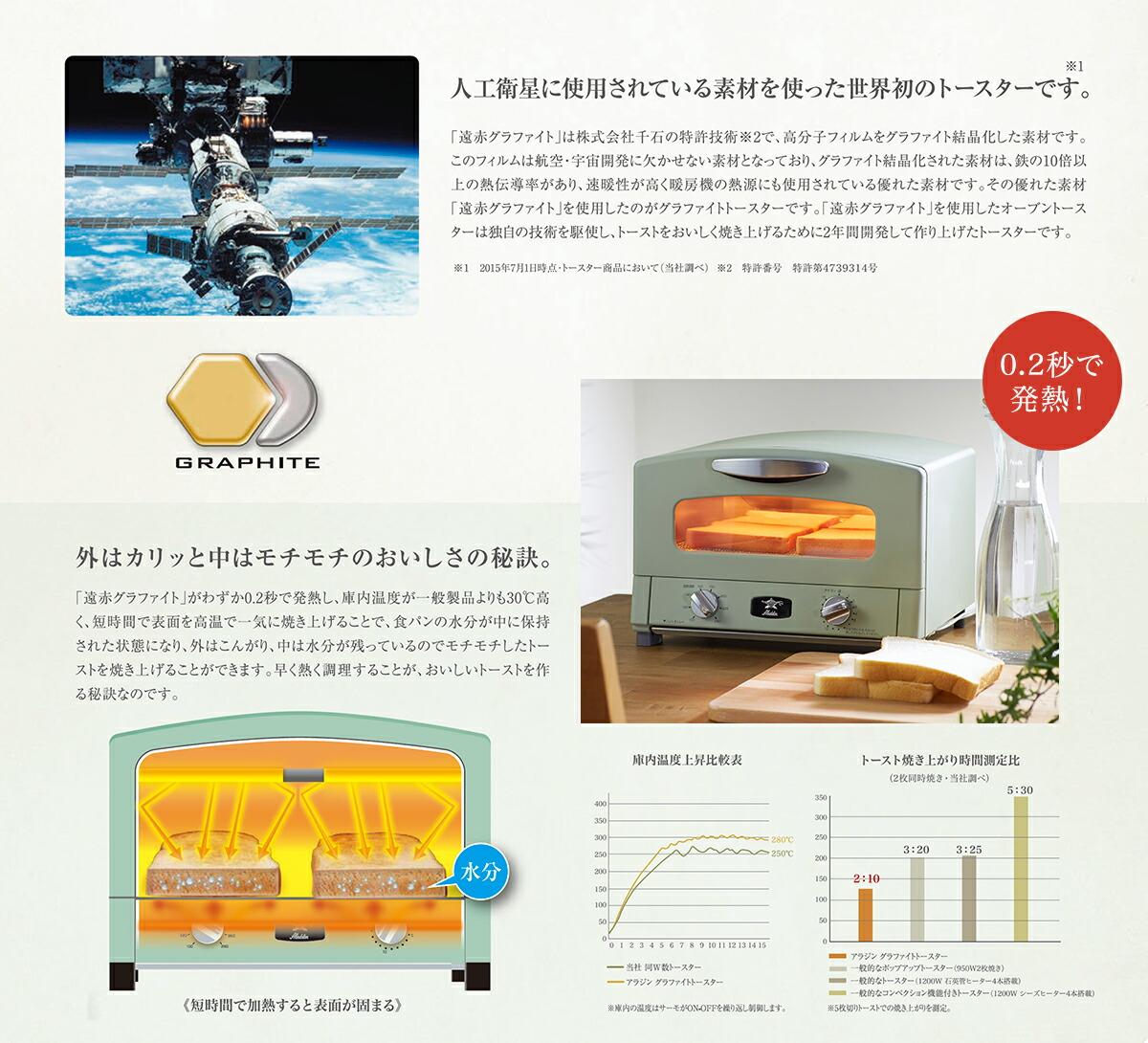 トースター 新型 アラジン