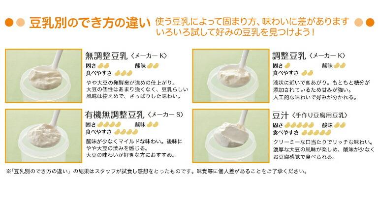 豆乳別のでき方の違い。使う豆乳によって固まり方、味わいに差があります。いろいろ試して好みの豆乳を見つけよう!