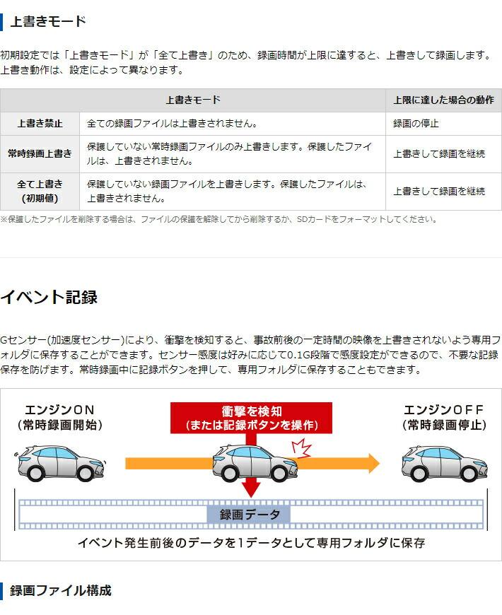ドライブレコーダー DRY-ST1000P