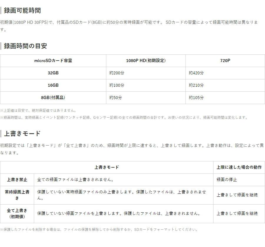 ユピテル ドライブレコーダー DRY-ST1600P