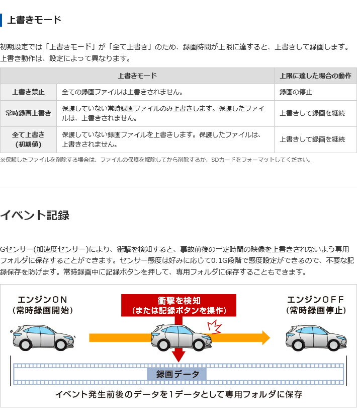 ドライブレコーダー DRY-ST3000P