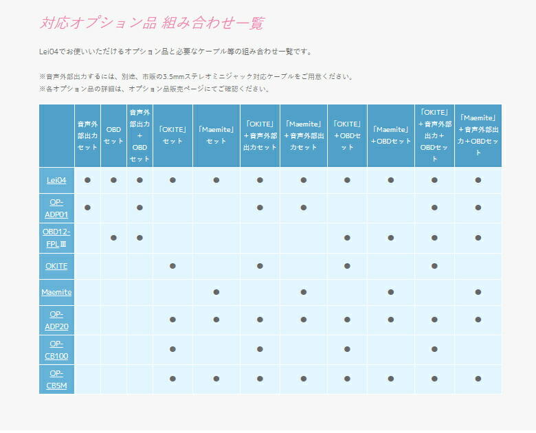 ユピテル レーダー探知機 霧島レイモデル Lei04
