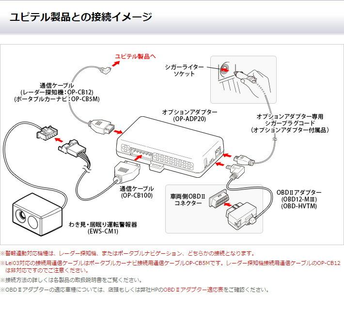 YUPITERU(ユピテル) わき見・居眠り運転警報器 OKITE(オキテ) EWS-CM1
