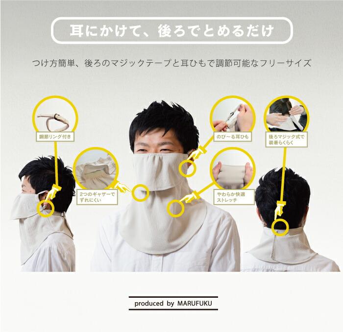 装着図 後のマジックテープと耳ひもで調節可能なフリーサイズ