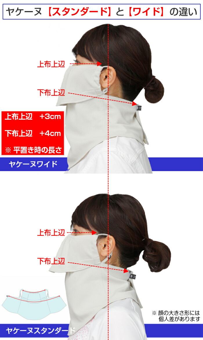 商品表記 UVカット率96% ナマジックテープ式 顔回りが4cm長い