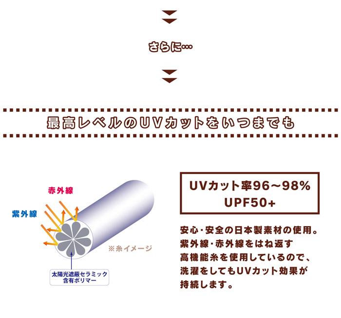 日本製素材を使用、紫外線・赤外線をはね返す高機能糸を使用。洗濯をしてもUVカット効果が持続。