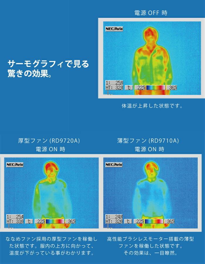 空調服はこんなに涼しい サーモグラフィ分布図