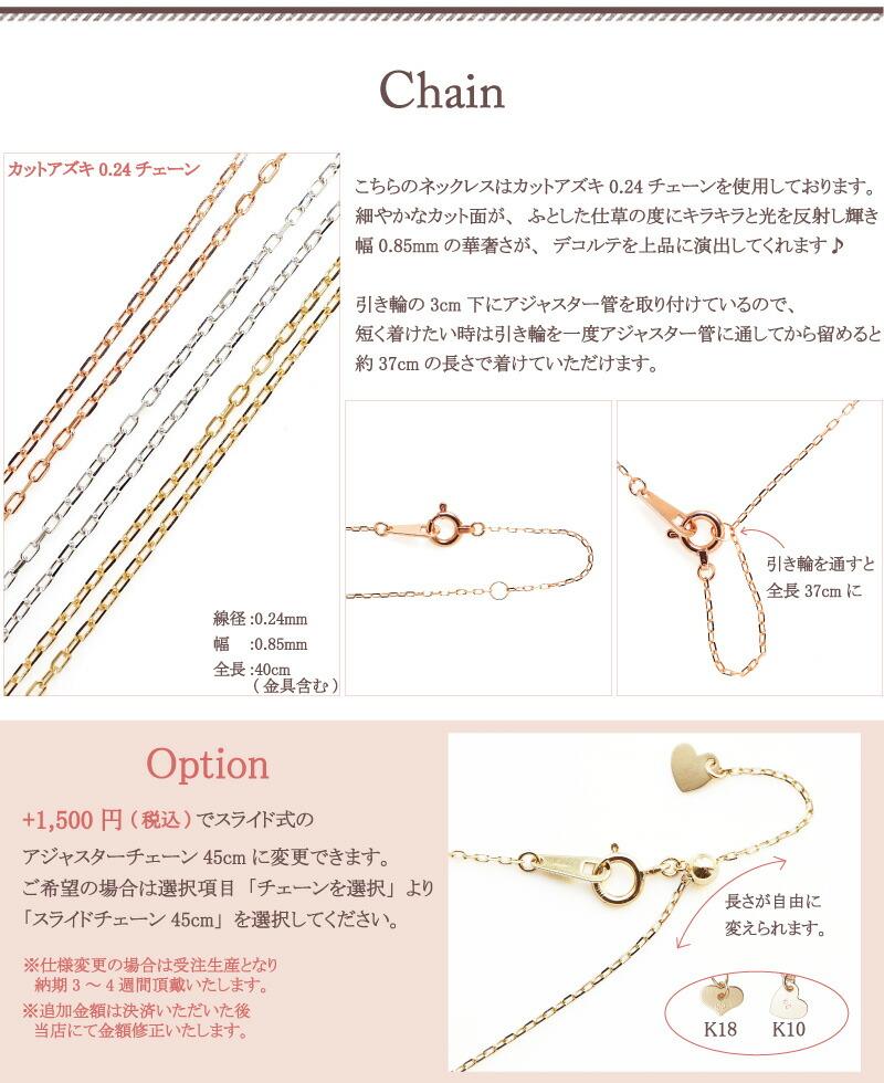 chain024