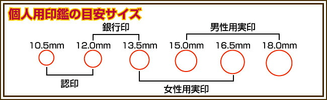 ko_inkan_size.jpg