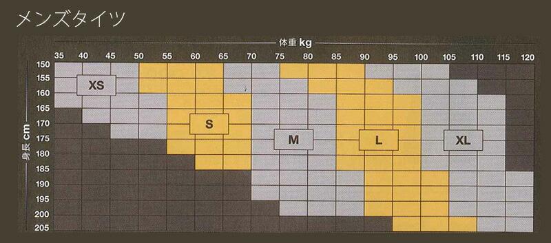 スキンズのコンプレッションウェア画像