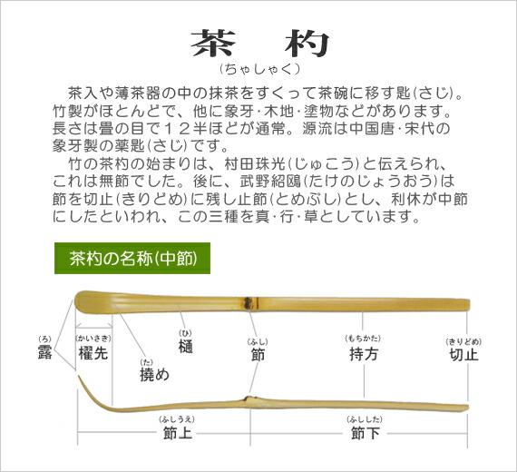 茶道具/茶杓(ちゃしゃく)、茶匙
