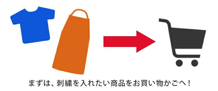 注文方法1