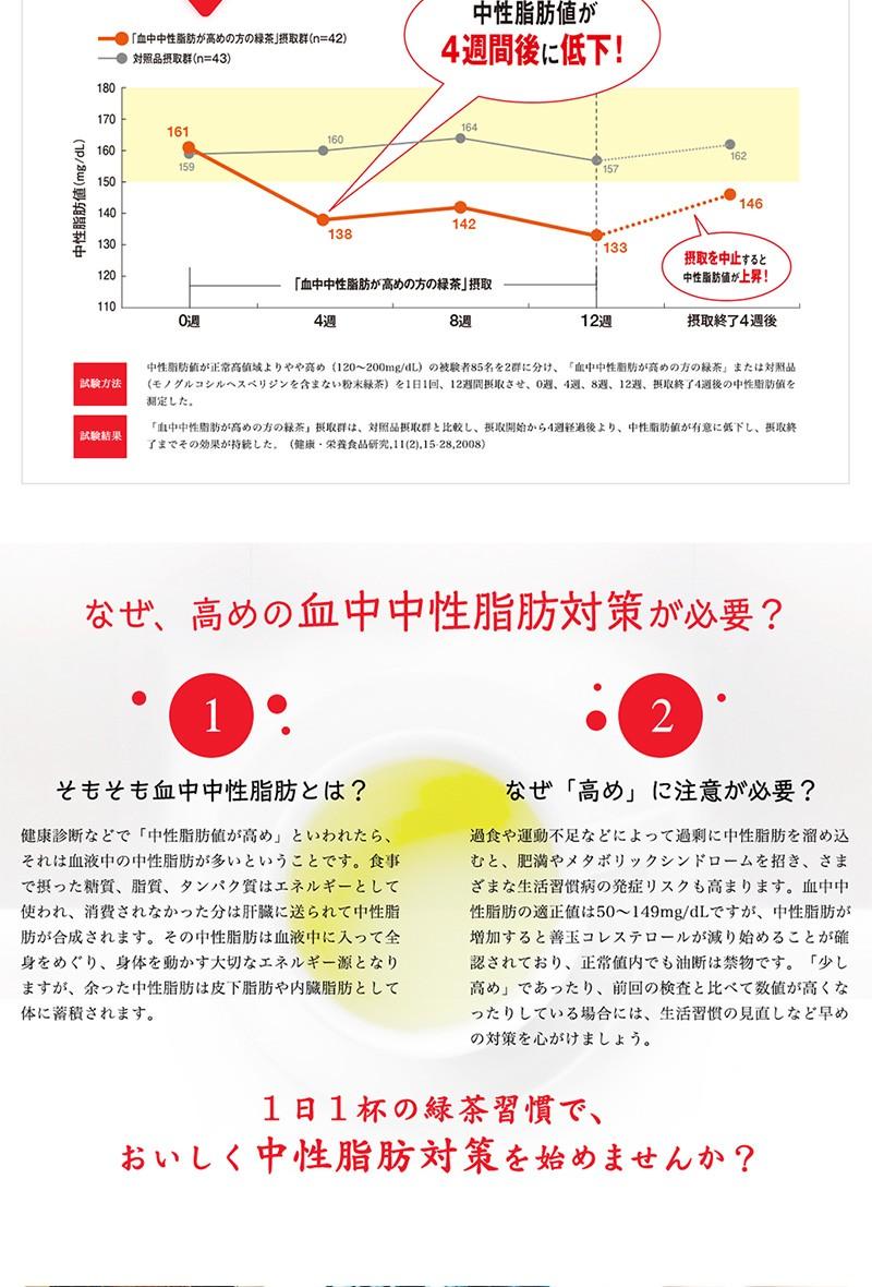 中 性 脂肪 大正 製薬