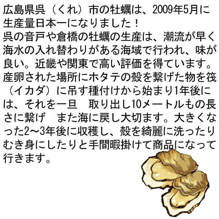 広島牡蠣 説明