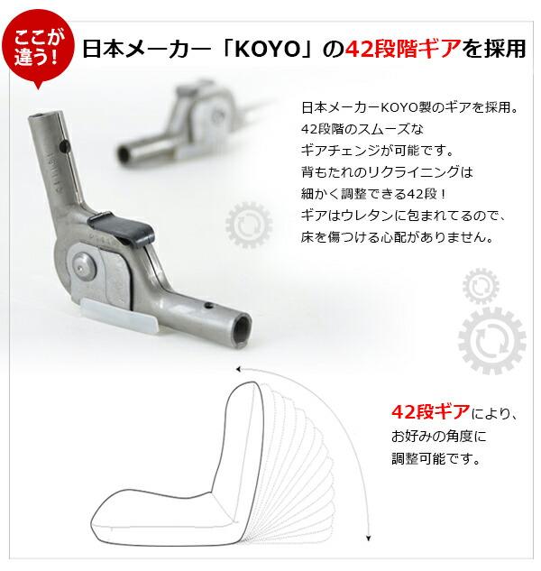 KOYOのギア