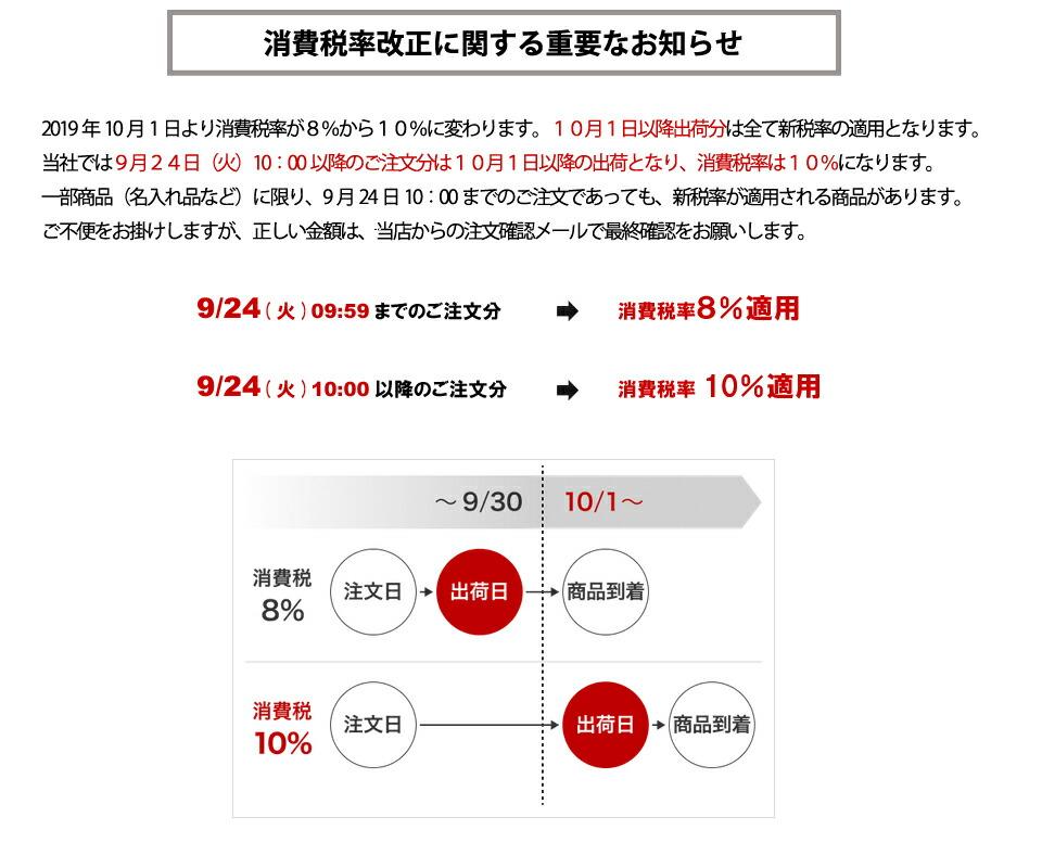 消費税改定
