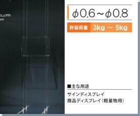 許容荷重 3kg〜5kg 線径φ0.6〜φ0.8
