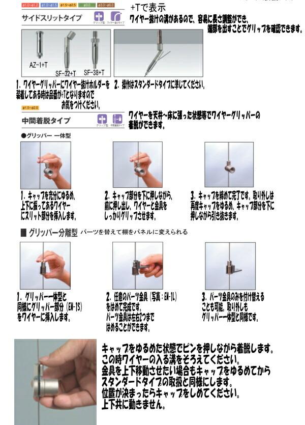 製品の使用方法