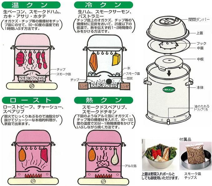 スモーカー燻製器 WS-24 使用例 温クン、冷クン、ロースト、熱クン