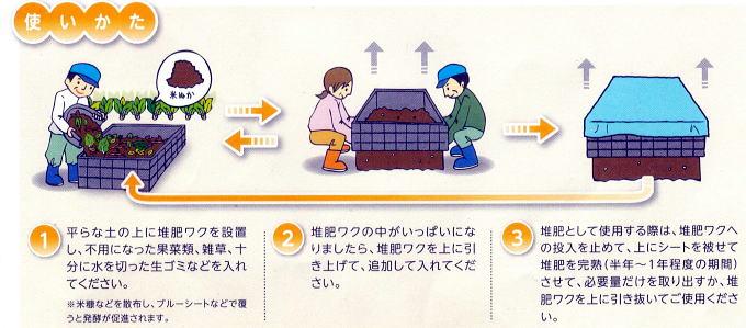堆肥枠の使い方