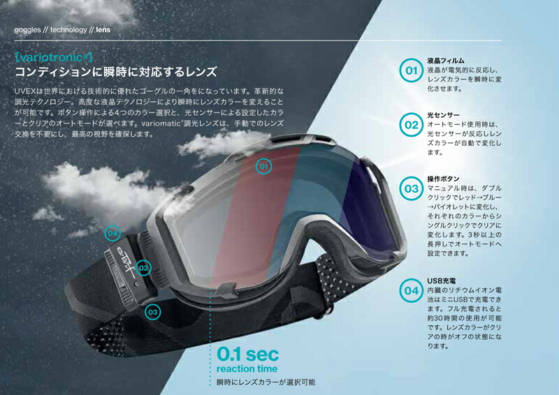 3d1fb6b2a HC〕UVEX〔Ski Goggle〕<2018>snowstrike VT〔VT〕 - Ski Gear ...