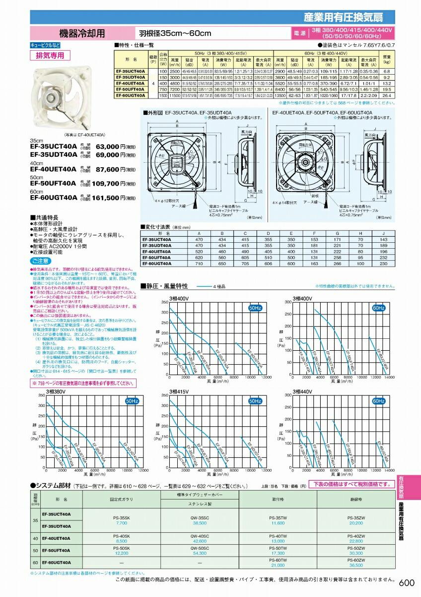 28d56f9ce1253 EF-50UFT40A bags 三菱電機 ベンチ 換気扇 有圧換気扇 ( EF-50UFT40A ...