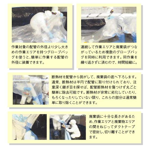 アスベスト処理グローブバッグ直径45cm~76cmまで5枚入石綿除去横パイプ用配管断熱材工事手袋付ポリエチレンポリシート養生掃除