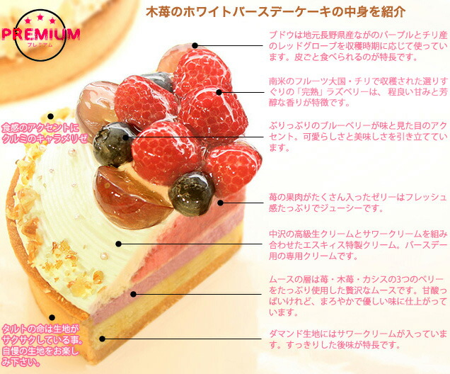 木苺のホワイトバースデーケーキの中身をご紹介