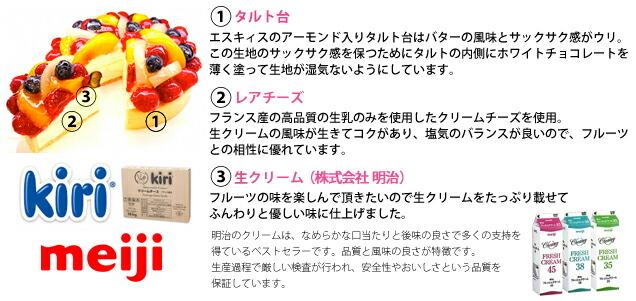 フルーツケーキの素材