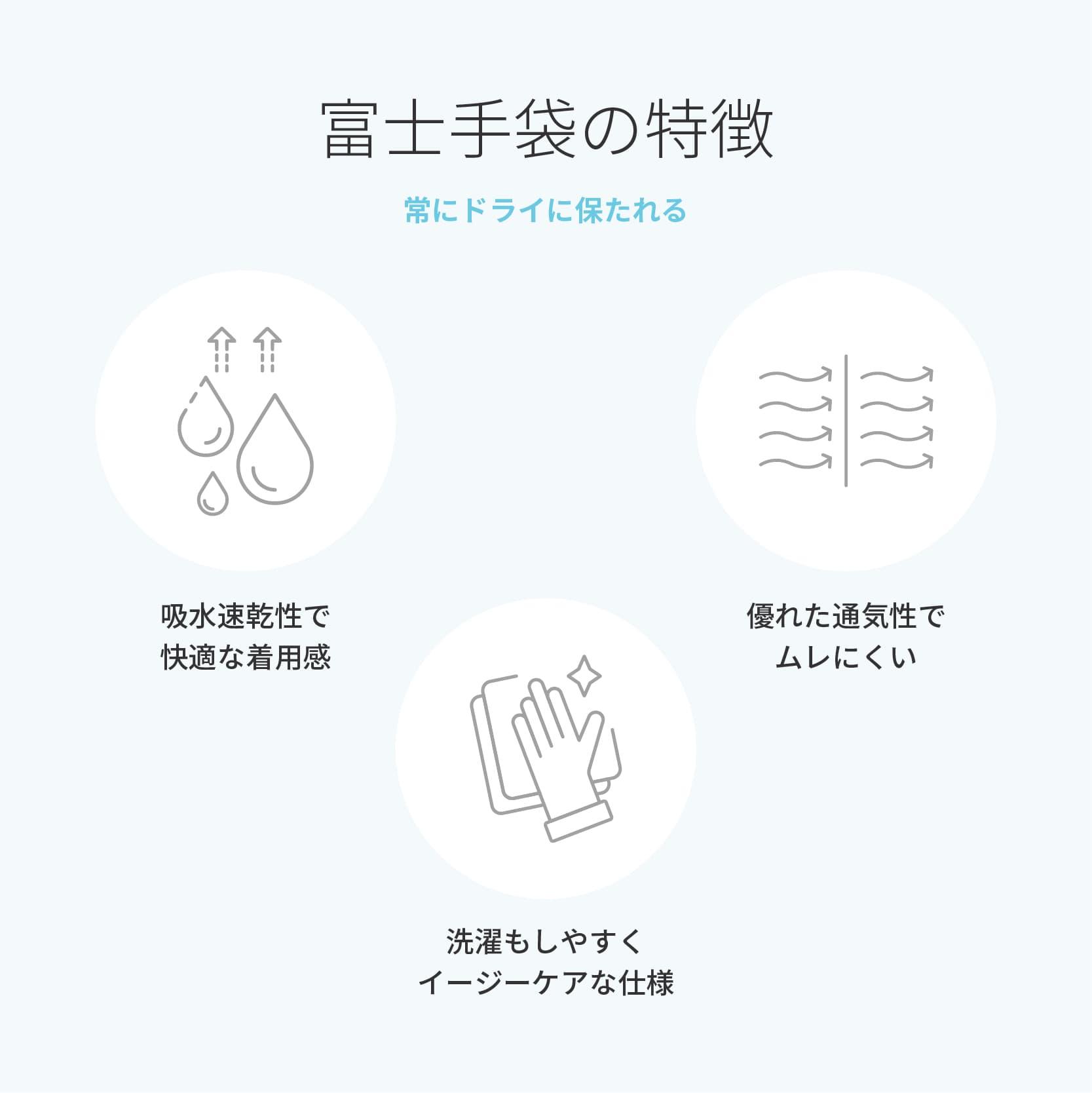 富士手袋マスクの特徴
