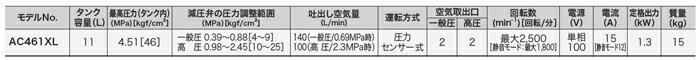 【マキタ makita】AC461XL 100Vコンプレッサー 11L
