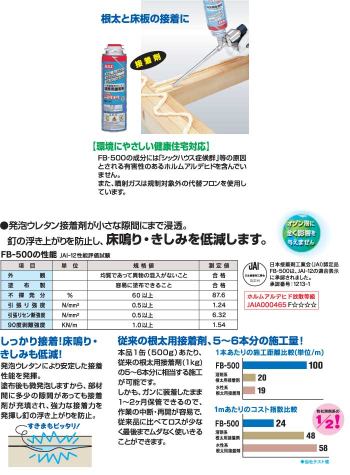 【送料無料】【MAX】マックスシスタネダ FB-500 (12本入/箱) 一液型発泡ウレタン接着剤