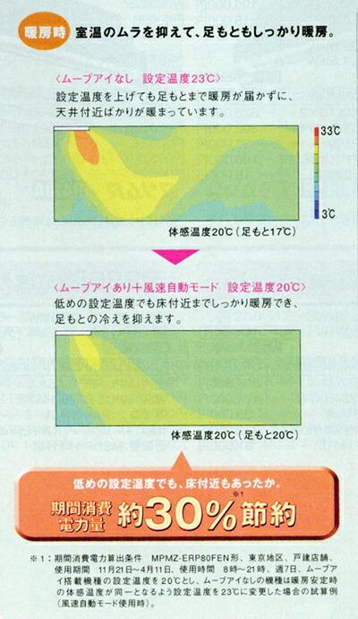 三菱電機業務用エアコン3