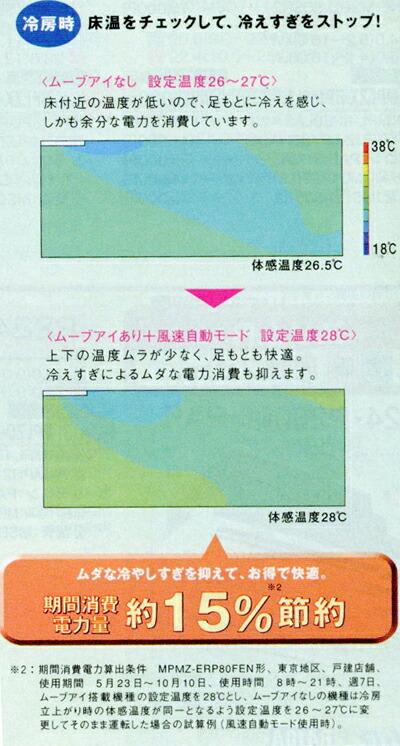 三菱電機業務用エアコン2