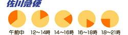 日時指定の画像
