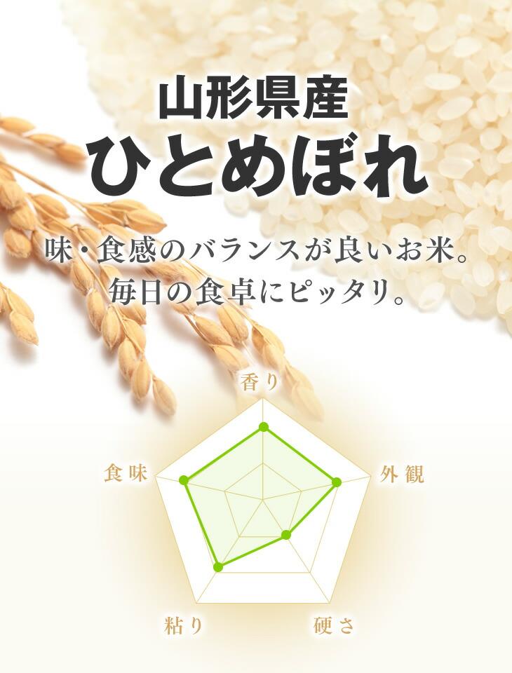 山形県産ひとめぼれ | 味・食感のバランスが良いお米。毎日の食卓にピッタリ。
