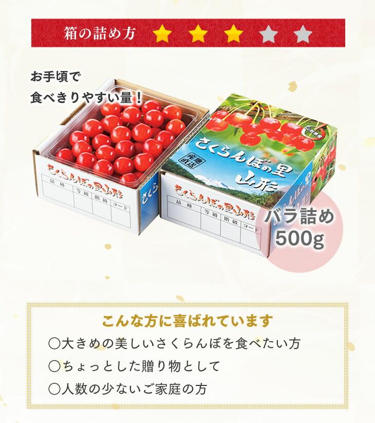 箱の詰め方 | ○大きめの美しいさくらんぼを食べたい方○ちょっとした贈り物として○人数の少ないご家庭の方