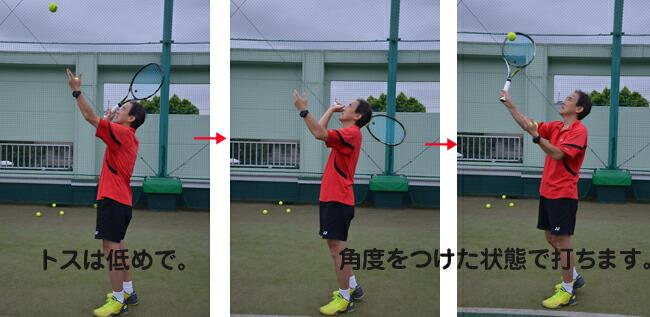 テニス スライスサーブ