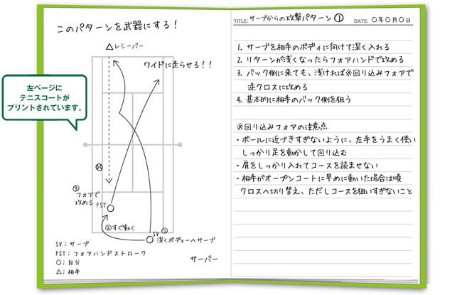 テニスノート 書き込み例